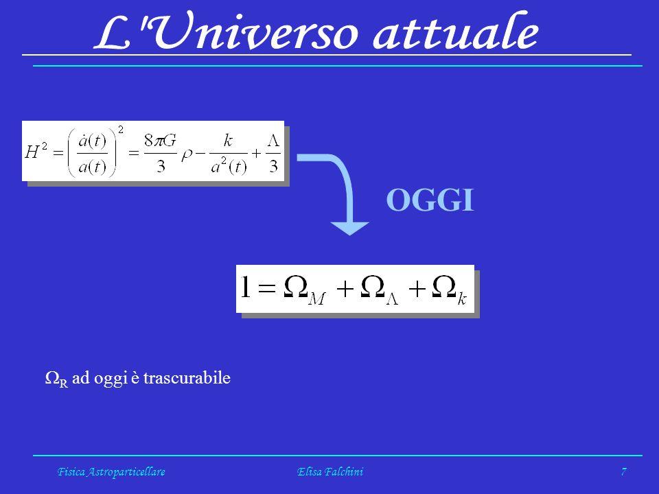 Fisica AstroparticellareElisa Falchini7 OGGI R ad oggi è trascurabile
