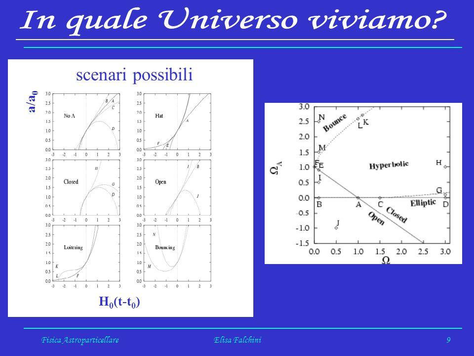 Fisica AstroparticellareElisa Falchini10 Per rispondere a questa domanda abbiamo bisogno di trovare delle quantità osservabili che dipendano dai parametri cosmologici e dobbiamo derterminarne i valori.