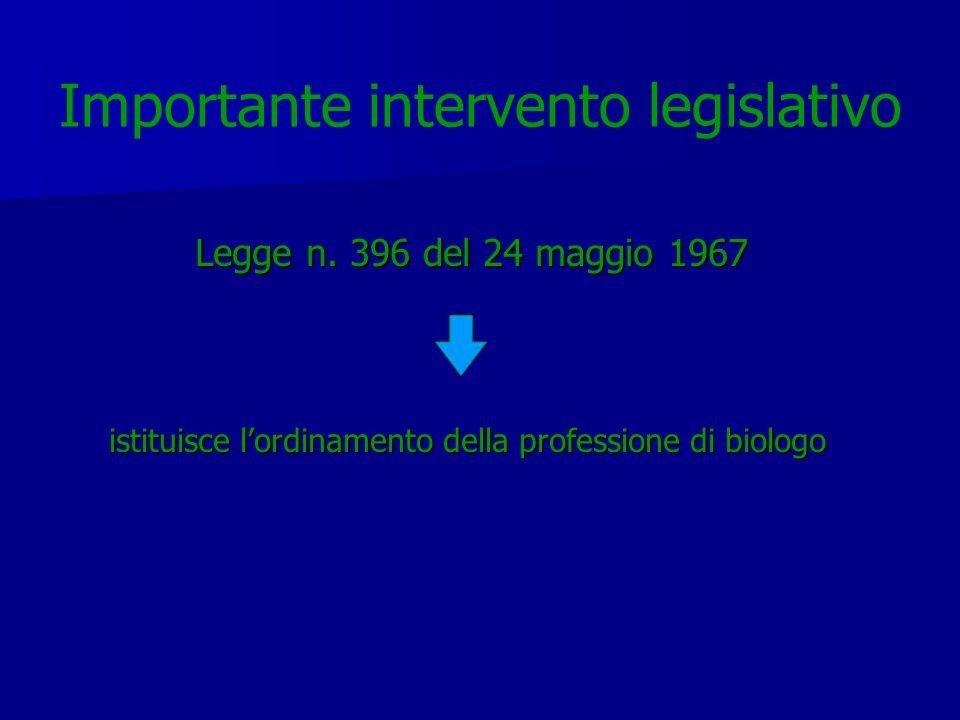 Importante intervento legislativo Legge n. 396 del 24 maggio 1967 Legge n. 396 del 24 maggio 1967 istituisce lordinamento della professione di biologo