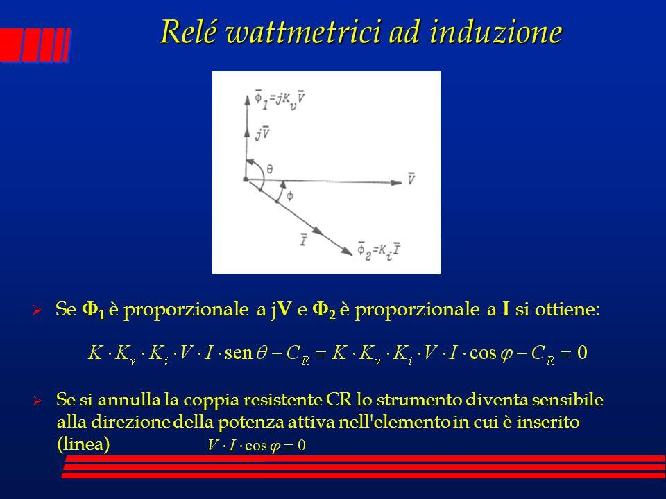 Relé wattmetrici ad induzione Se 1 è proporzionale a j V e 2 è proporzionale a I si ottiene: Se si annulla la coppia resistente CR lo strumento divent