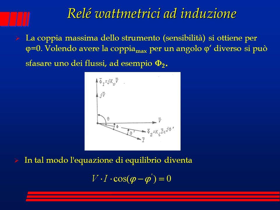 Relé wattmetrici ad induzione La coppia massima dello strumento (sensibilità) si ottiene per =0. Volendo avere la coppia max per un angolo diverso si