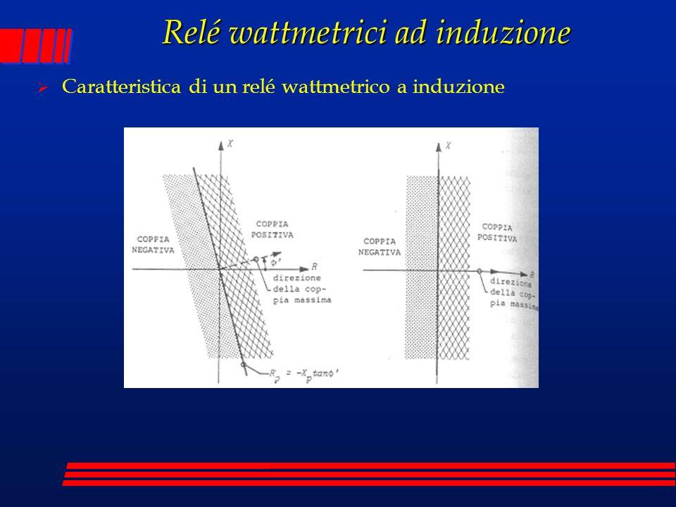 Relé wattmetrici ad induzione Caratteristica di un relé wattmetrico a induzione