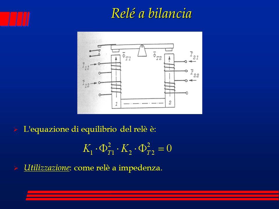Relé a bilancia L'equazione di equilibrio del relè è: Utilizzazione : come relè a impedenza.