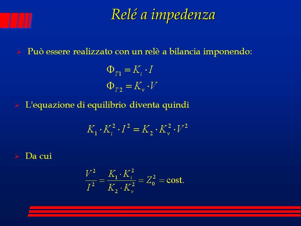 Relé a impedenza Può essere realizzato con un relè a bilancia imponendo: L'equazione di equilibrio diventa quindi Da cui
