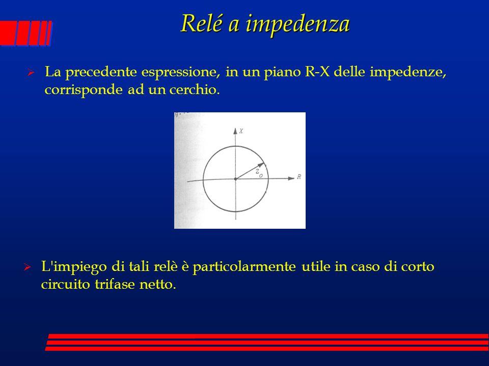 Relé a impedenza La precedente espressione, in un piano R-X delle impedenze, corrisponde ad un cerchio. L'impiego di tali relè è particolarmente utile