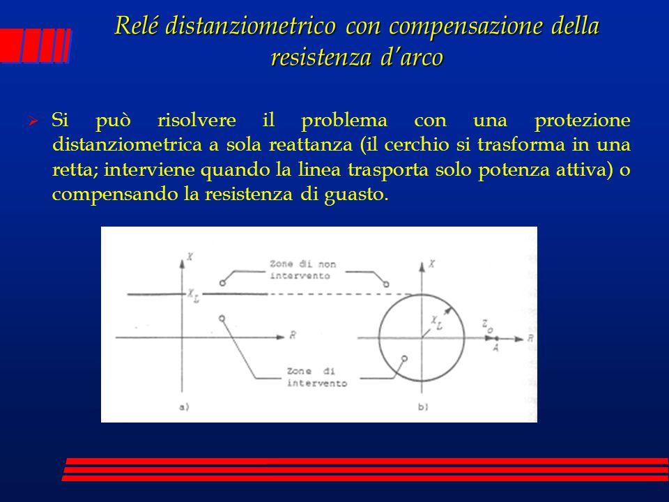 Relé distanziometrico con compensazione della resistenza darco Si può risolvere il problema con una protezione distanziometrica a sola reattanza (il c