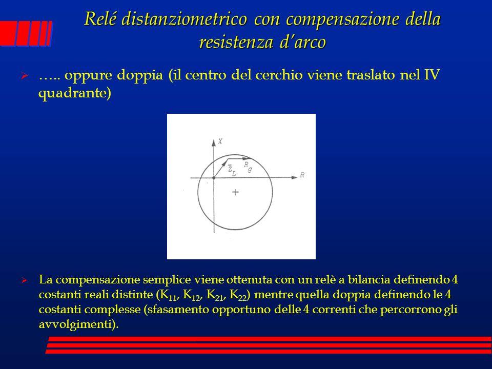 Relé distanziometrico con compensazione della resistenza darco ….. oppure doppia (il centro del cerchio viene traslato nel IV quadrante) La compensazi