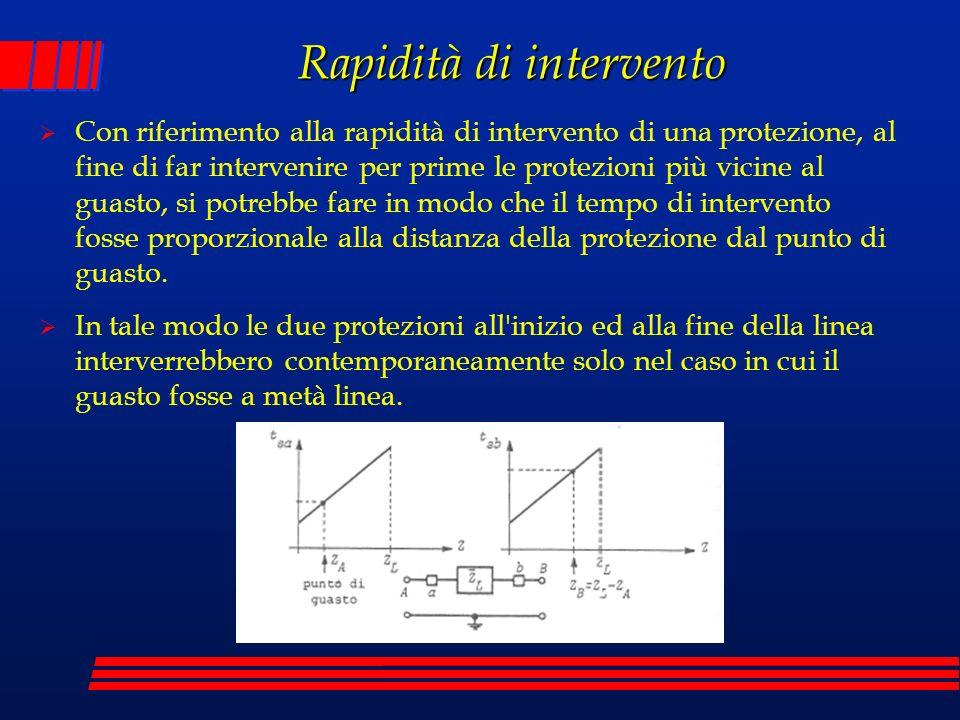 Rapidità di intervento Con riferimento alla rapidità di intervento di una protezione, al fine di far intervenire per prime le protezioni più vicine al