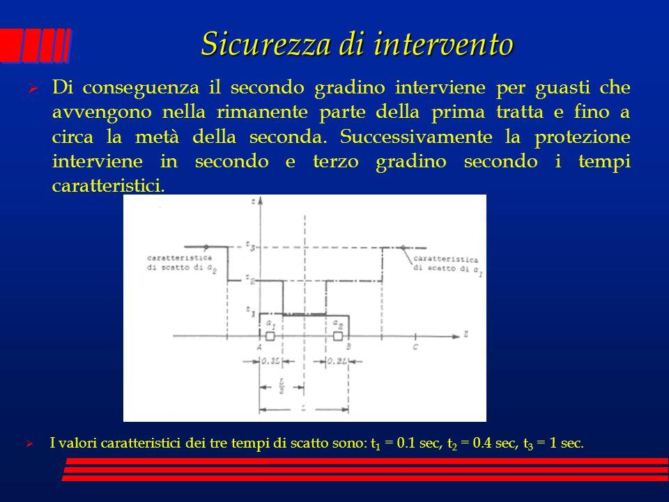 Sicurezza di intervento Di conseguenza il secondo gradino interviene per guasti che avvengono nella rimanente parte della prima tratta e fino a circa