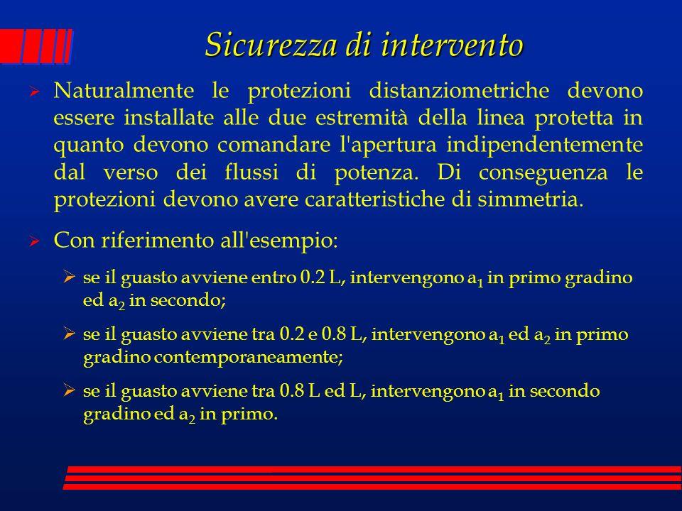 Sicurezza di intervento Naturalmente le protezioni distanziometriche devono essere installate alle due estremità della linea protetta in quanto devono