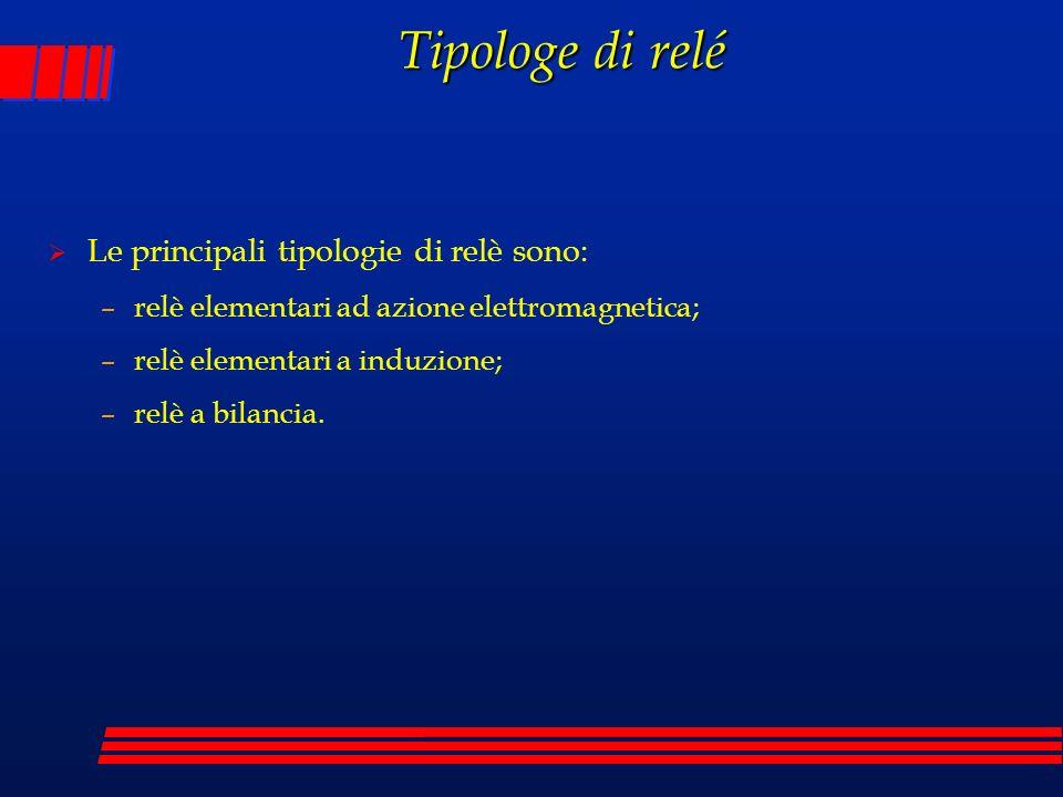 Tipologe di relé Le principali tipologie di relè sono: –relè elementari ad azione elettromagnetica; –relè elementari a induzione; –relè a bilancia.