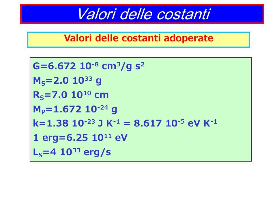Valori delle costanti Valori delle costanti adoperate G=6.672 10 -8 cm 3 /g s 2 M S =2.0 10 33 g R S =7.0 10 10 cm M P =1.672 10 -24 g k=1.38 10 -23 J