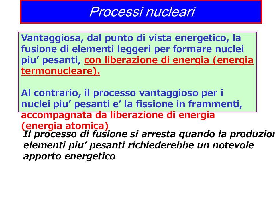 Processi nucleari Vantaggiosa, dal punto di vista energetico, la fusione di elementi leggeri per formare nuclei piu pesanti, con liberazione di energi