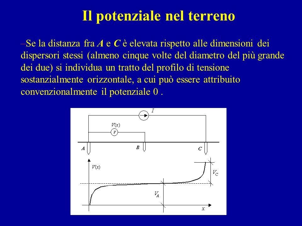 Il potenziale nel terreno –Se la distanza fra A e C è elevata rispetto alle dimensioni dei dispersori stessi (almeno cinque volte del diametro del più