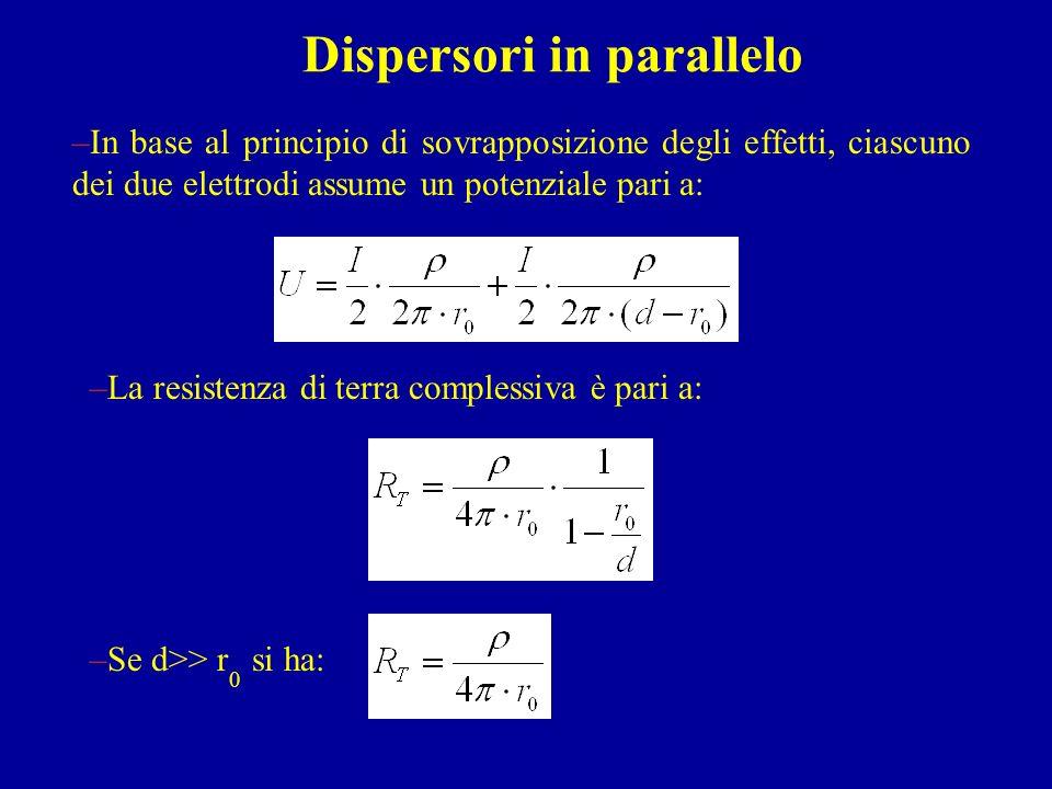 Dispersori in parallelo –In base al principio di sovrapposizione degli effetti, ciascuno dei due elettrodi assume un potenziale pari a: –La resistenza
