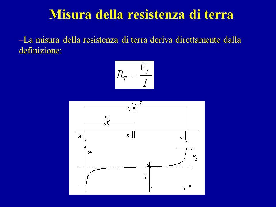 Misura della resistenza di terra –La misura della resistenza di terra deriva direttamente dalla definizione: