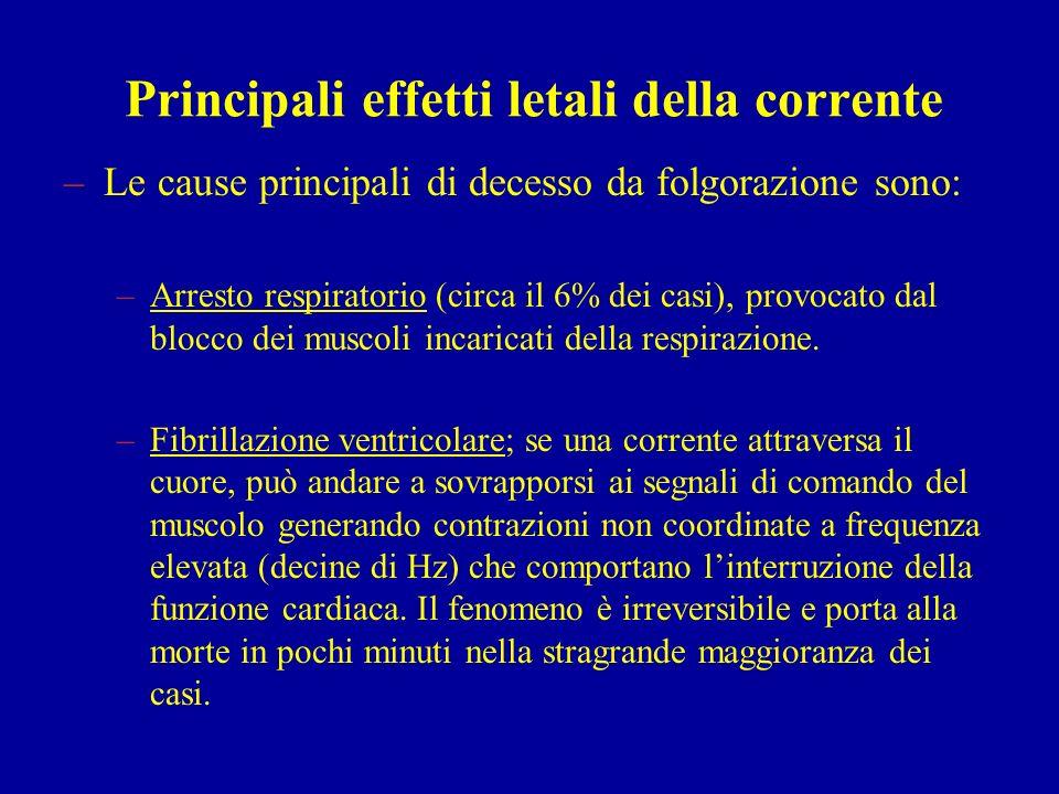Principali effetti letali della corrente –Le cause principali di decesso da folgorazione sono: –Arresto respiratorio (circa il 6% dei casi), provocato