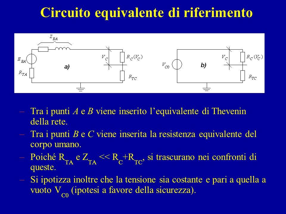 Circuito equivalente di riferimento –Tra i punti A e B viene inserito lequivalente di Thevenin della rete. –Tra i punti B e C viene inserita la resist