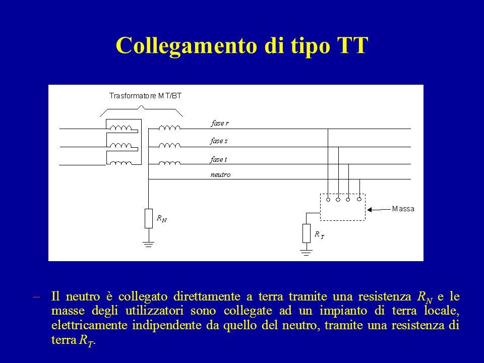Collegamento di tipo TT –Il neutro è collegato direttamente a terra tramite una resistenza R N e le masse degli utilizzatori sono collegate ad un impi