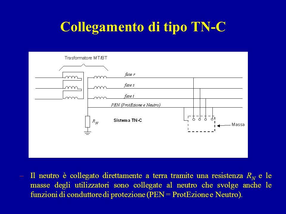 Collegamento di tipo TN-C –Il neutro è collegato direttamente a terra tramite una resistenza R N e le masse degli utilizzatori sono collegate al neutr