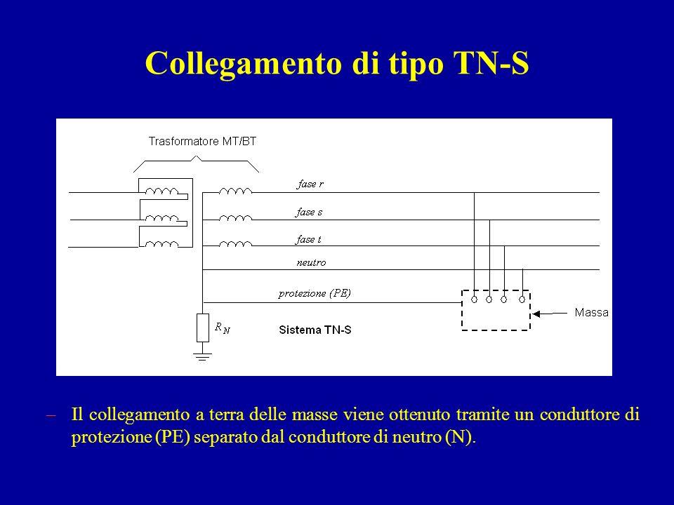 Collegamento di tipo TN-S –Il collegamento a terra delle masse viene ottenuto tramite un conduttore di protezione (PE) separato dal conduttore di neut