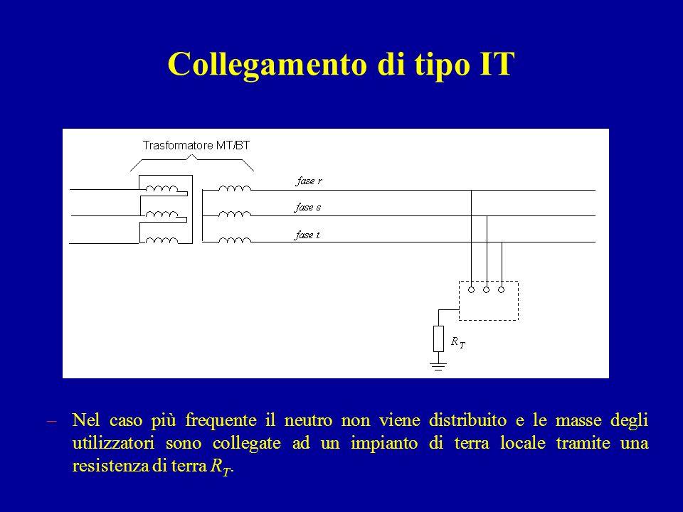 Collegamento di tipo IT –Nel caso più frequente il neutro non viene distribuito e le masse degli utilizzatori sono collegate ad un impianto di terra l