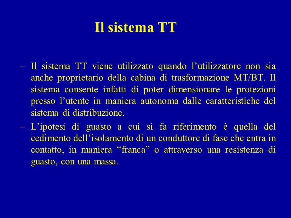 Il sistema TT –Il sistema TT viene utilizzato quando lutilizzatore non sia anche proprietario della cabina di trasformazione MT/BT. Il sistema consent