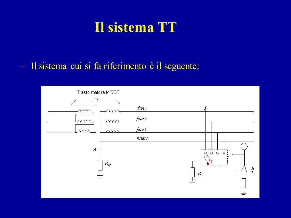Il sistema TT –Il sistema cui si fa riferimento è il seguente: