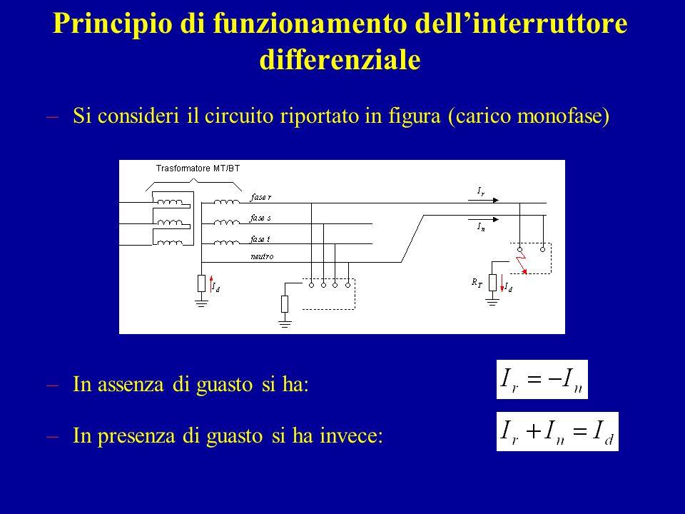 Principio di funzionamento dellinterruttore differenziale –Si consideri il circuito riportato in figura (carico monofase) –In assenza di guasto si ha: