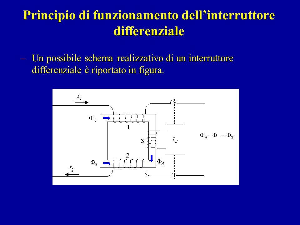 Principio di funzionamento dellinterruttore differenziale –Un possibile schema realizzativo di un interruttore differenziale è riportato in figura.