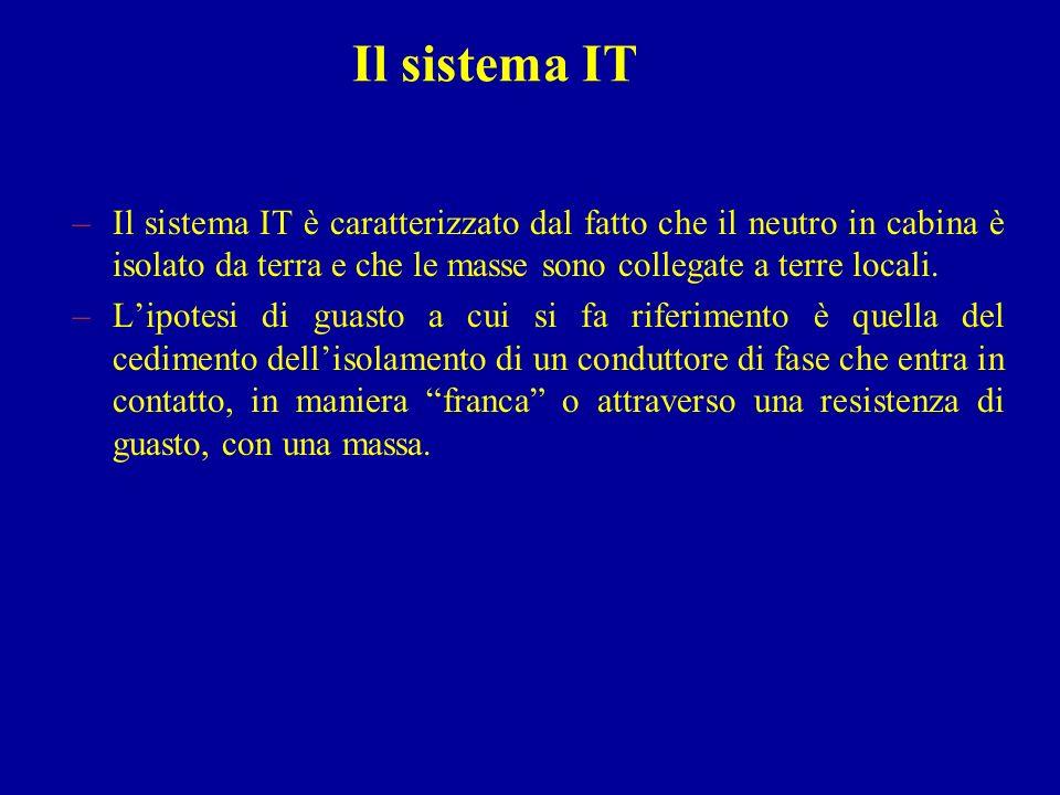 Il sistema IT –Il sistema IT è caratterizzato dal fatto che il neutro in cabina è isolato da terra e che le masse sono collegate a terre locali. –Lipo