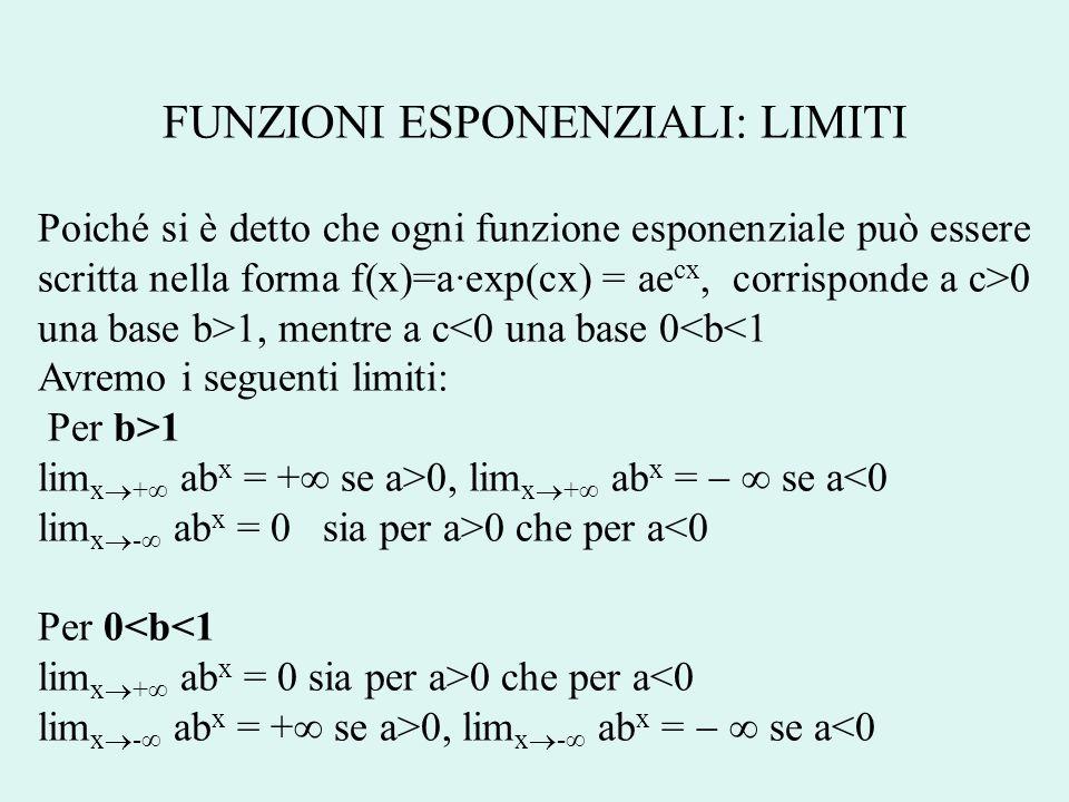 FUNZIONI ESPONENZIALI: LIMITI Poiché si è detto che ogni funzione esponenziale può essere scritta nella forma f(x)=a·exp(cx) = ae cx, corrisponde a c>