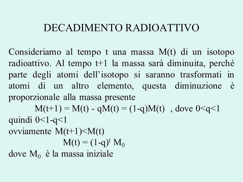 DECADIMENTO RADIOATTIVO Consideriamo al tempo t una massa M(t) di un isotopo radioattivo. Al tempo t+1 la massa sarà diminuita, perché parte degli ato