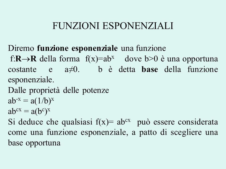 FUNZIONI ESPONENZIALI Diremo funzione esponenziale una funzione f:R R della forma f(x)=ab x dove b>0 è una opportuna costante e a0. b è detta base del