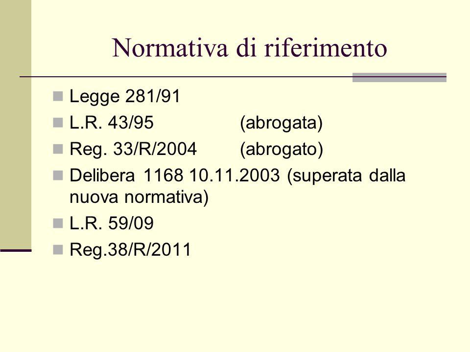 Normativa di riferimento Legge 281/91 L.R. 43/95(abrogata) Reg. 33/R/2004(abrogato) Delibera 1168 10.11.2003(superata dalla nuova normativa) L.R. 59/0