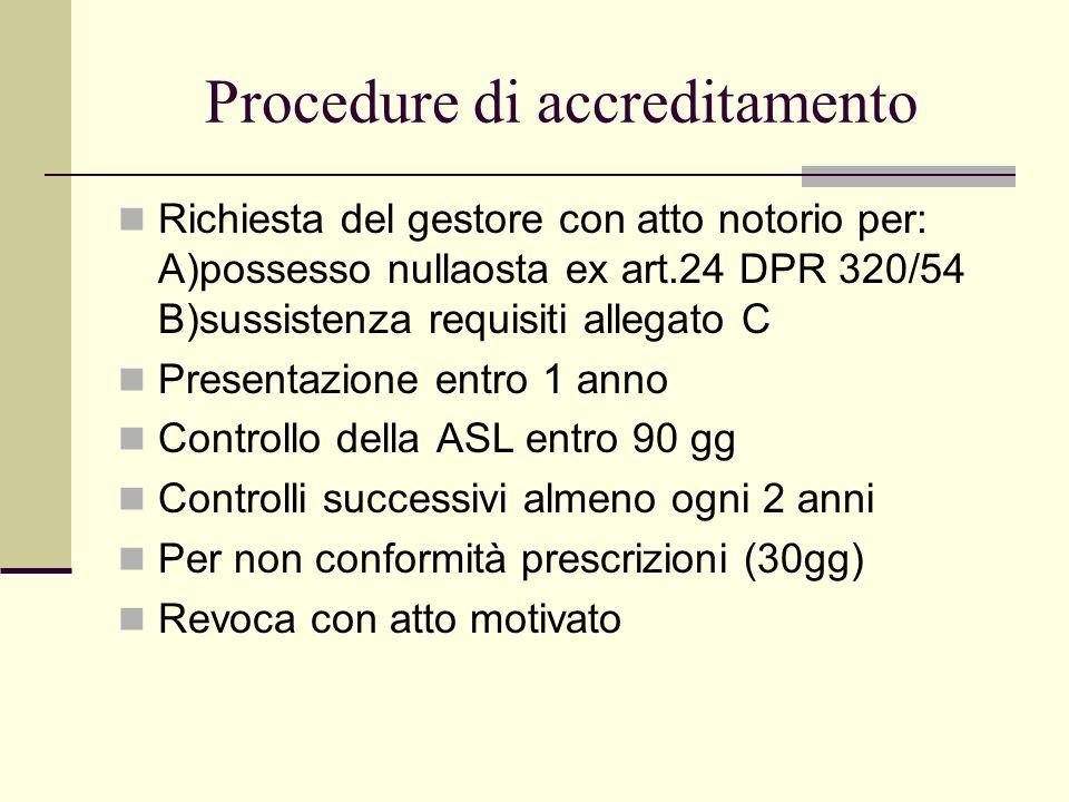 Procedure di accreditamento Richiesta del gestore con atto notorio per: A)possesso nullaosta ex art.24 DPR 320/54 B)sussistenza requisiti allegato C P