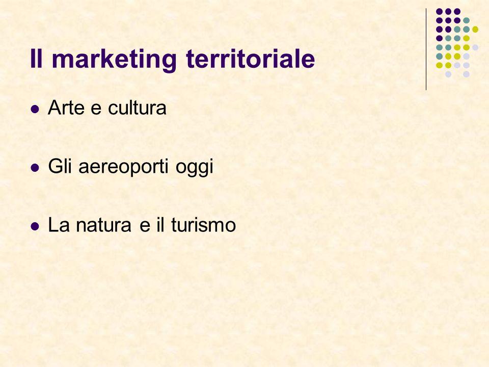 Il marketing territoriale Arte e cultura Gli aereoporti oggi La natura e il turismo