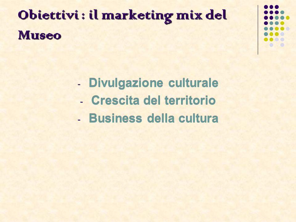 Obiettivi : il marketing mix del Museo - Divulgazione culturale - Crescita del territorio - Business della cultura - Divulgazione culturale - Crescita del territorio - Business della cultura