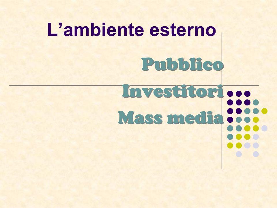 Lambiente esterno Pubblico Investitori Mass media Pubblico Investitori Mass media