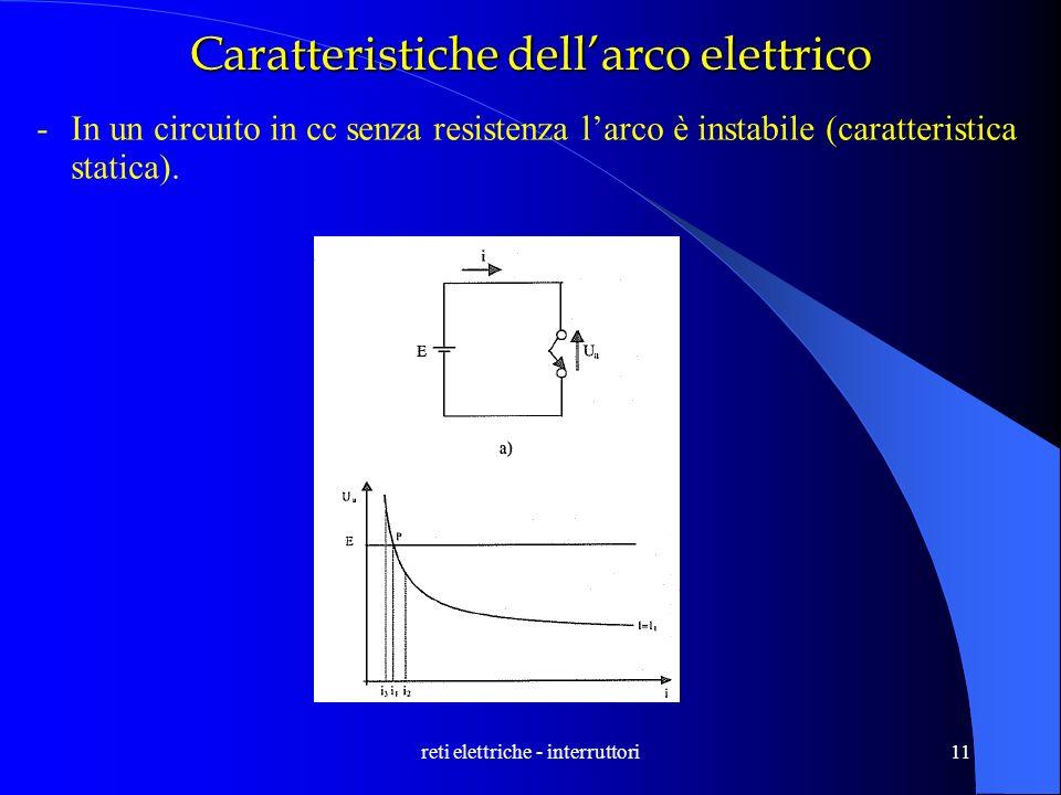 reti elettriche - interruttori11 Caratteristiche dellarco elettrico -In un circuito in cc senza resistenza larco è instabile (caratteristica statica).