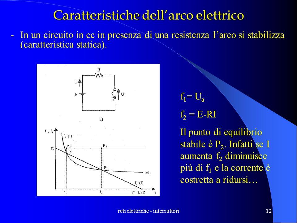 reti elettriche - interruttori12 Caratteristiche dellarco elettrico -In un circuito in cc in presenza di una resistenza larco si stabilizza (caratteri