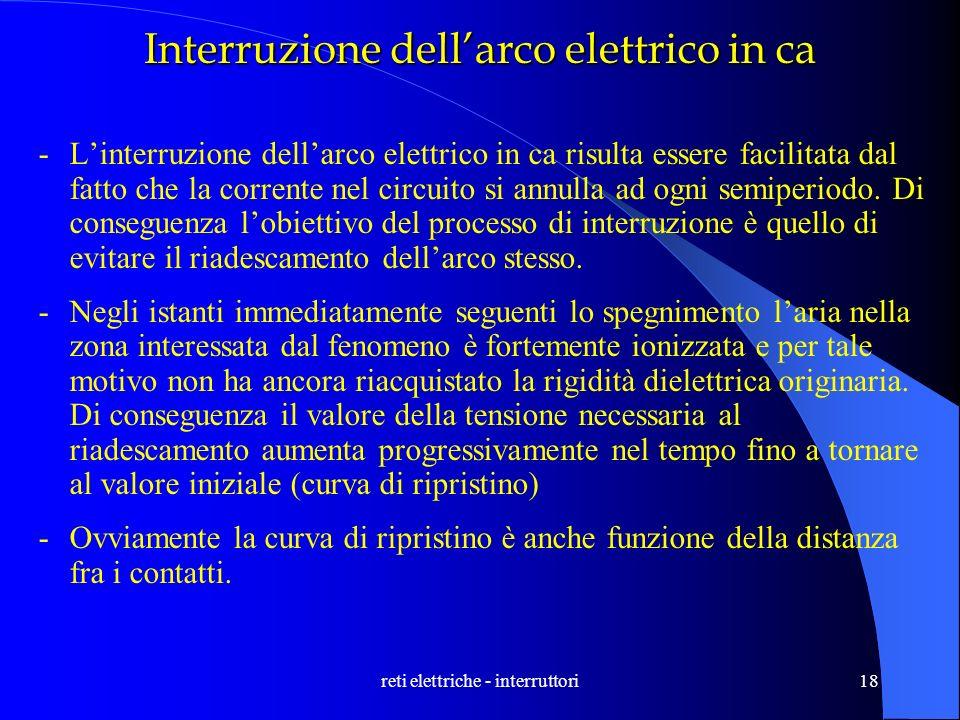 reti elettriche - interruttori18 Interruzione dellarco elettrico in ca -Linterruzione dellarco elettrico in ca risulta essere facilitata dal fatto che