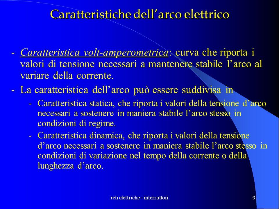 reti elettriche - interruttori9 Caratteristiche dellarco elettrico -Caratteristica volt-amperometrica: curva che riporta i valori di tensione necessar