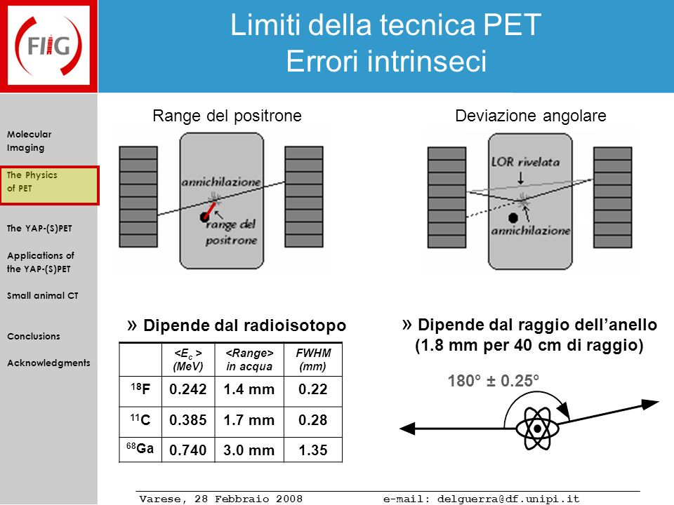 Varese, 28 Febbraio 2008 e-mail: delguerra@df.unipi.it Molecular Imaging The Physics of PET The YAP-(S)PET Applications of the YAP-(S)PET Small animal