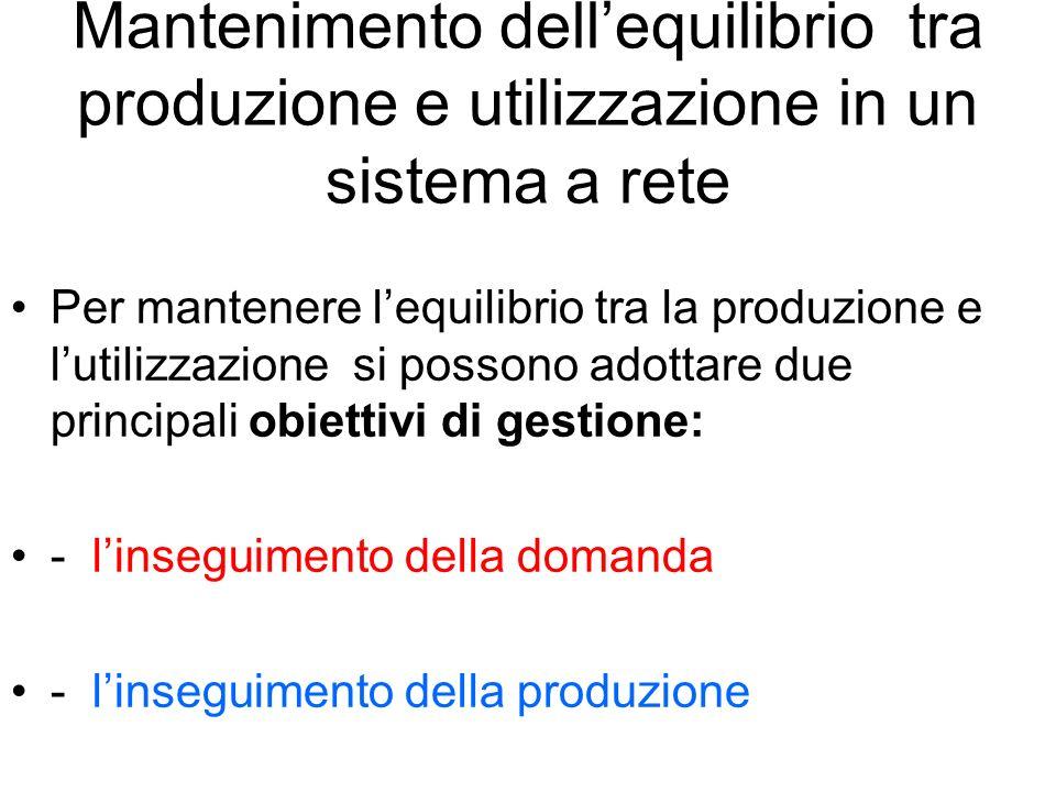 Mantenimento dellequilibrio tra produzione e utilizzazione in un sistema a rete Per mantenere lequilibrio tra la produzione e lutilizzazione si possono adottare due principali obiettivi di gestione: - linseguimento della domanda - linseguimento della produzione