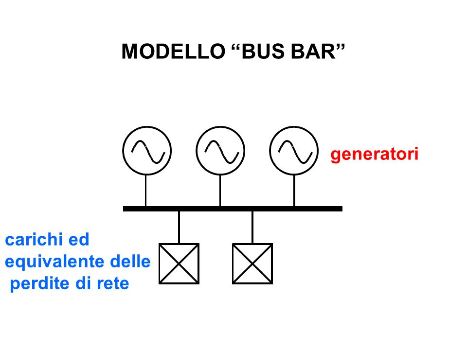 MODELLO BUS BAR generatori carichi ed equivalente delle perdite di rete