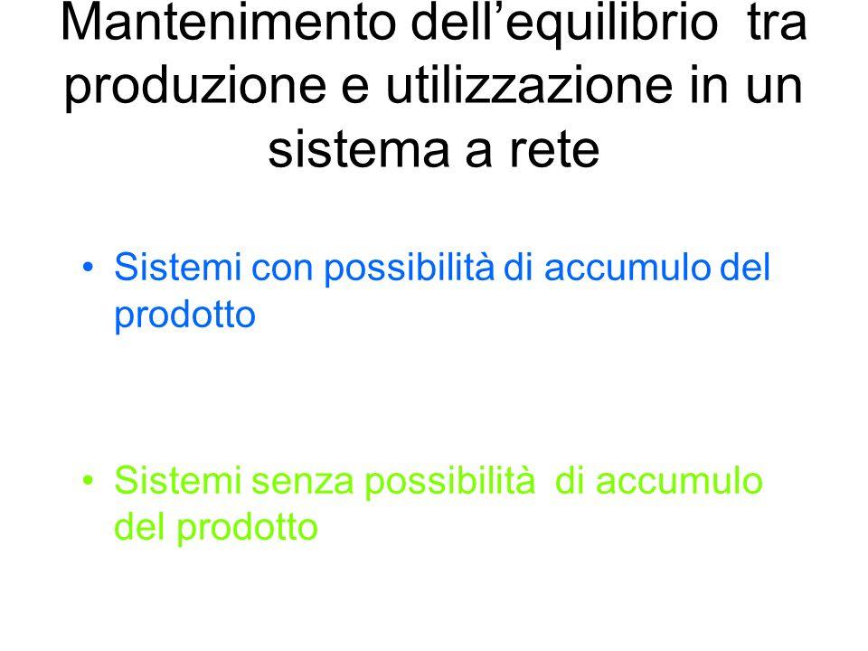 Mantenimento dellequilibrio tra produzione e utilizzazione in un sistema a rete Sistemi con possibilità di accumulo del prodotto Sistemi senza possibi