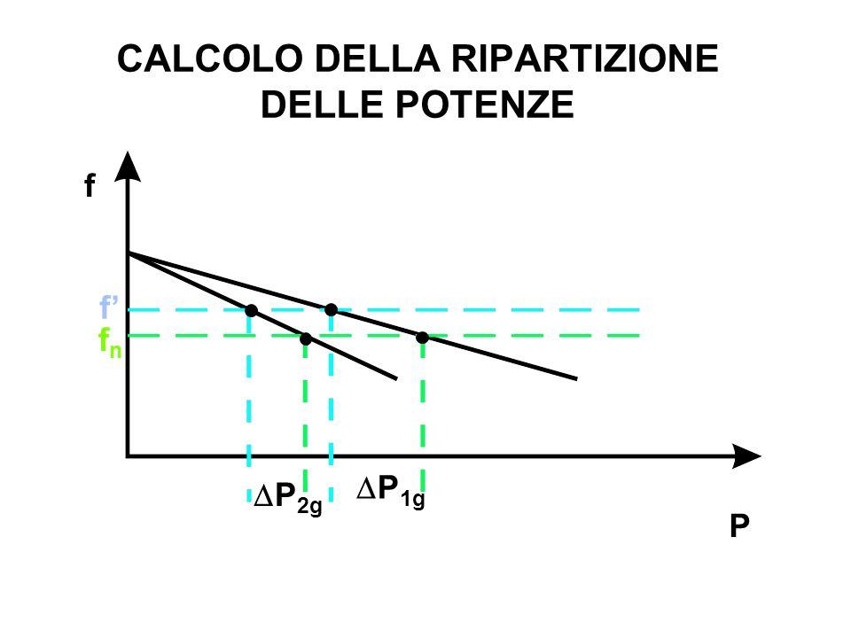 CALCOLO DELLA RIPARTIZIONE DELLE POTENZE f P fnfn P 2g P 1g f