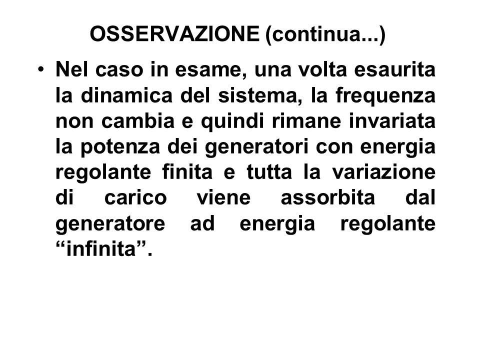 OSSERVAZIONE (continua...) Nel caso in esame, una volta esaurita la dinamica del sistema, la frequenza non cambia e quindi rimane invariata la potenza