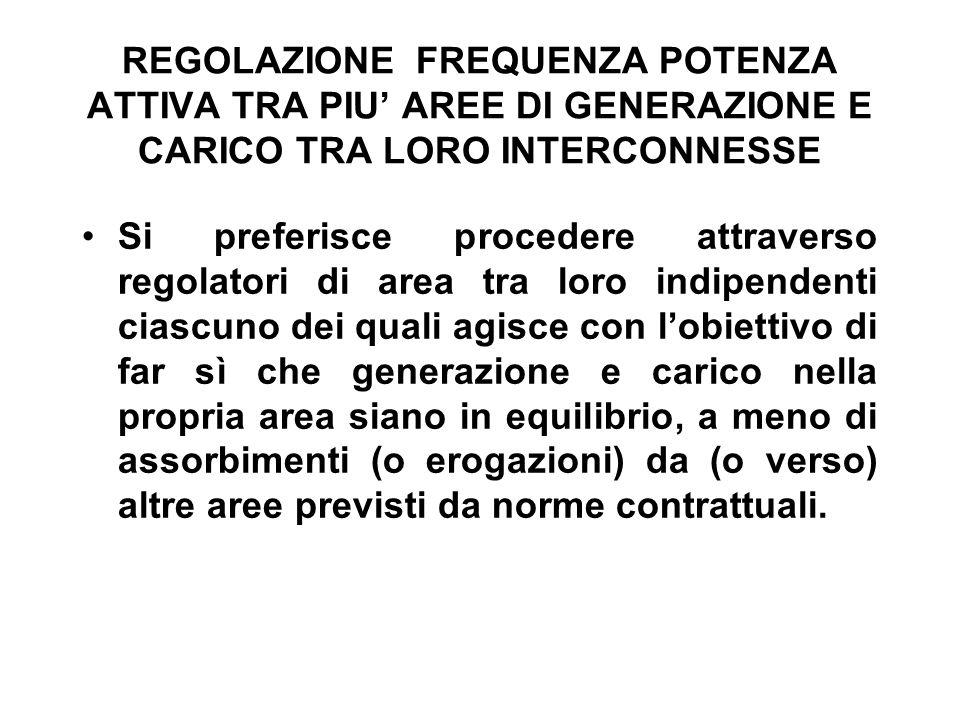 REGOLAZIONE FREQUENZA POTENZA ATTIVA TRA PIU AREE DI GENERAZIONE E CARICO TRA LORO INTERCONNESSE Si preferisce procedere attraverso regolatori di area